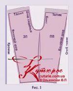 Бесплатная выкройка детского спортивного костюма брюки рис3