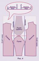 основа (выкройка) для стретча 4