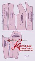 готовая выкройка жакета Шанель в натуральную величину40-62 рис1