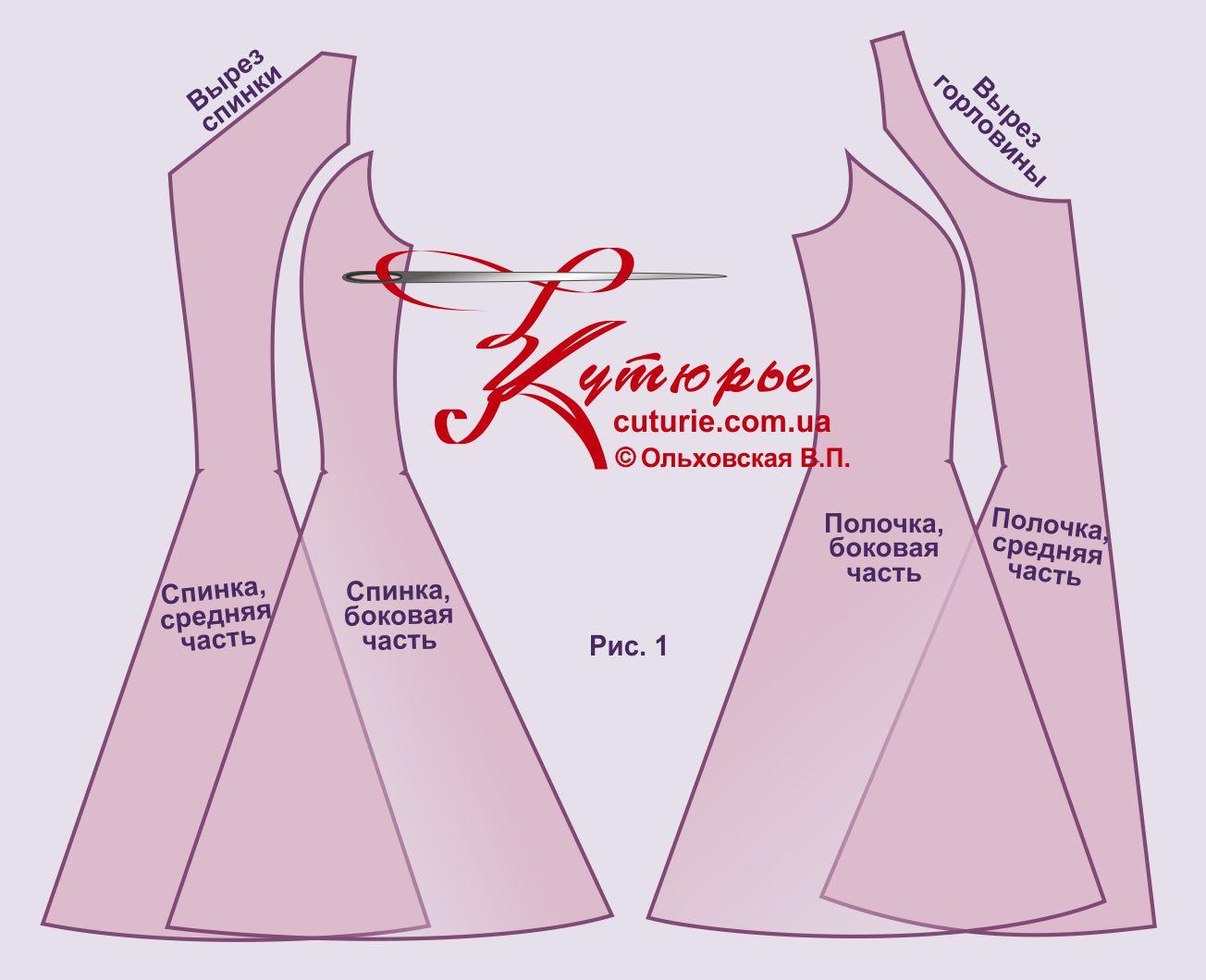 Выкройка на платья