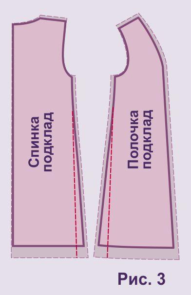 Как сшить шубу из натурального меха своими