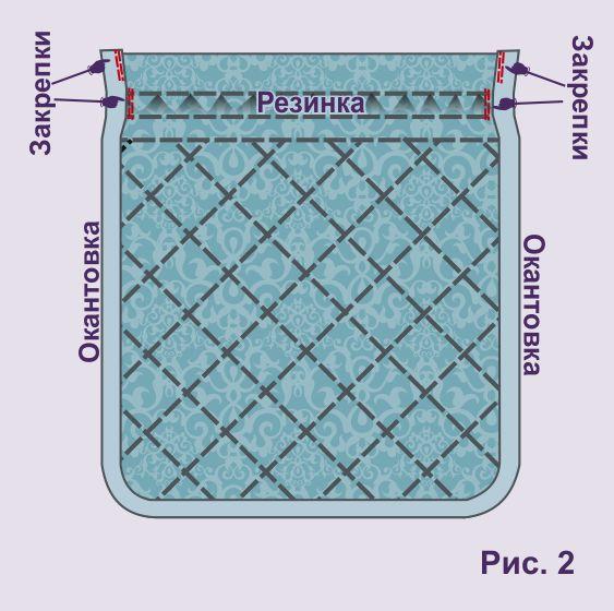 Карман периодонтальный
