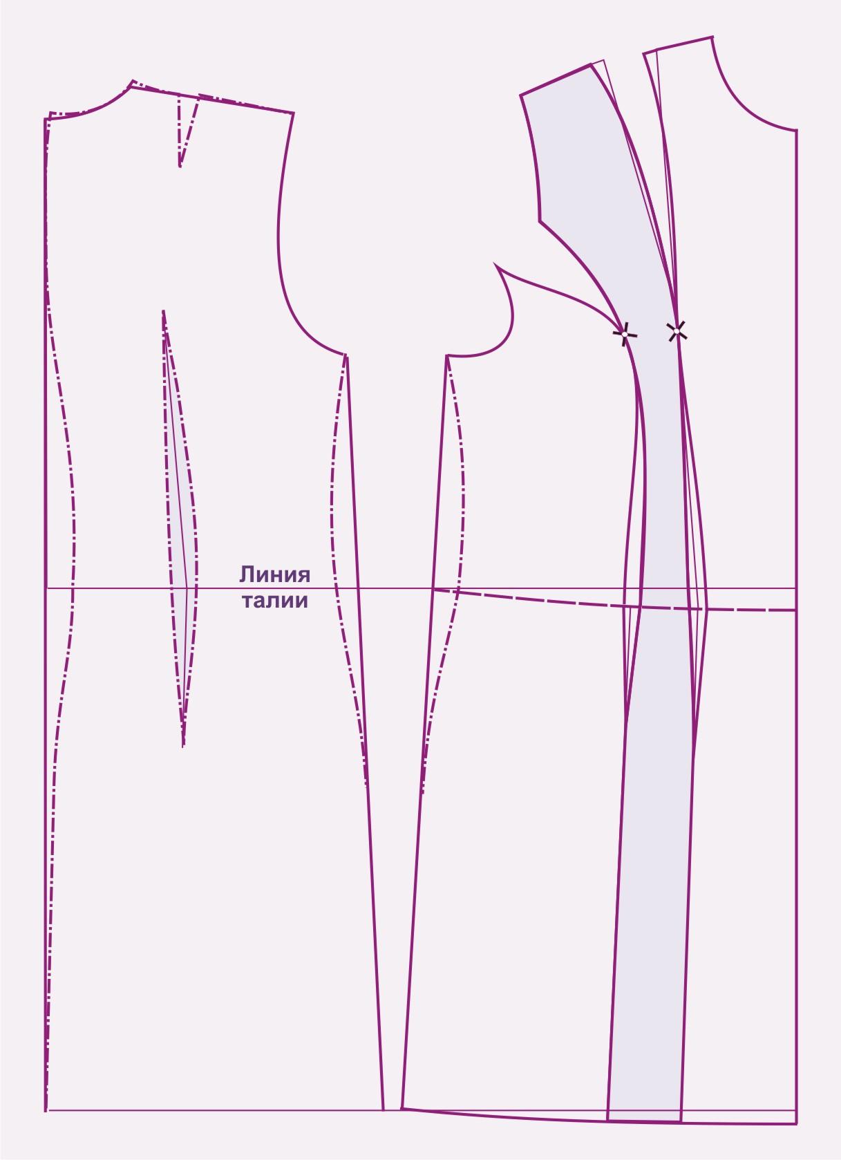 Круглый и плоский кабель схема