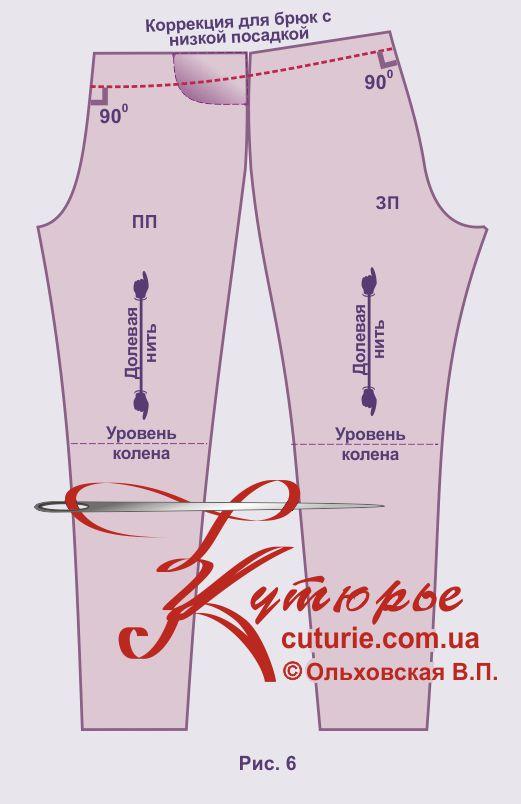 Сшить женские брюки на резинке своими руками