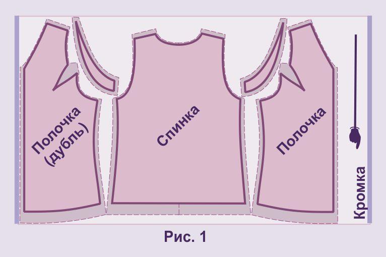 раз я выкладываю по просьбе пользователей нашего форума, а именно: меховая жилетка для девочки выкройка