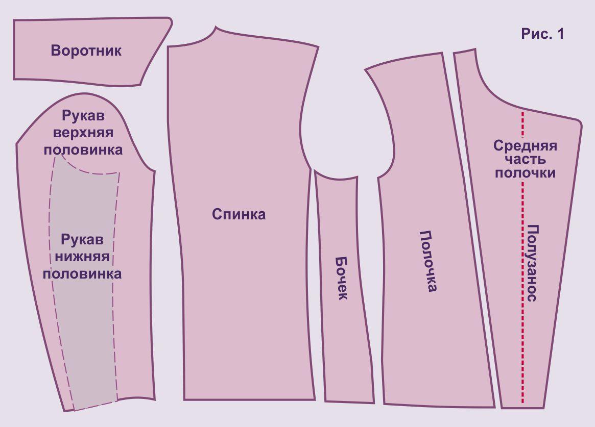 Как сшить косуху из ткани 27