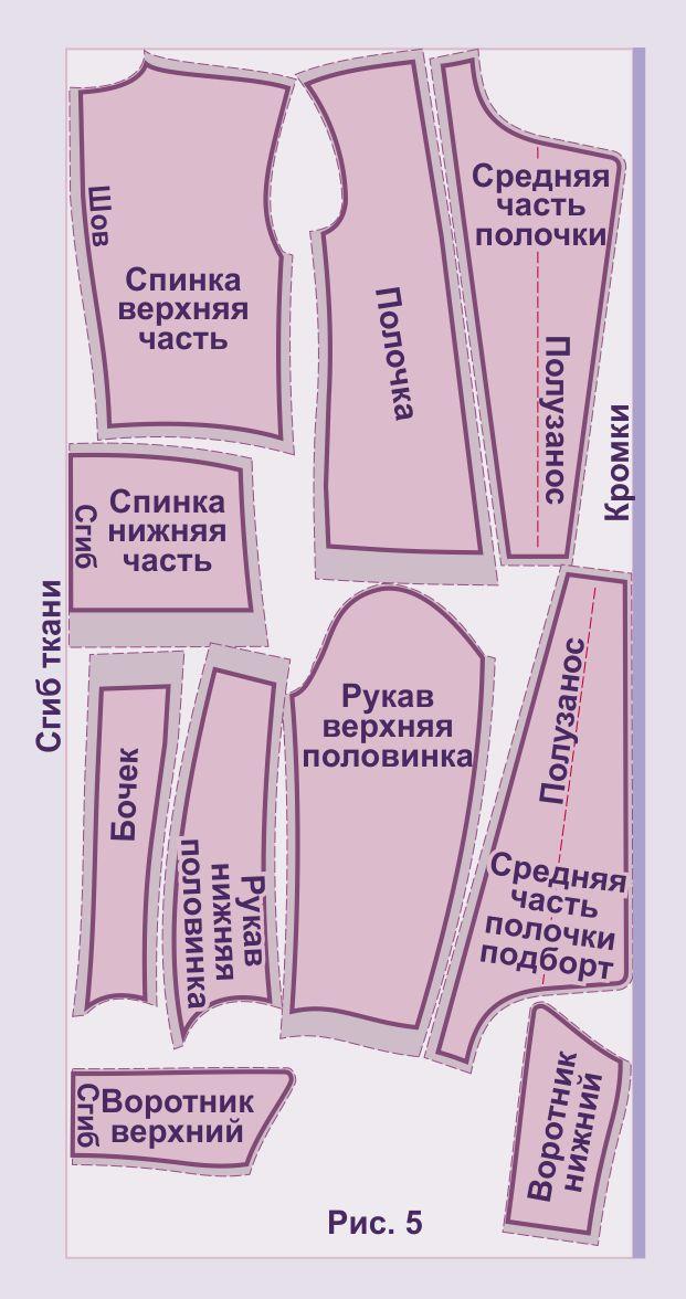 карта винтов для iphone 4