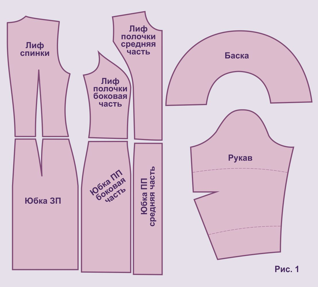Сшить платье с баской своими руками