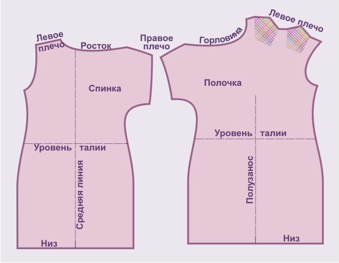 Блузка спущенная на одно плечо выкройка