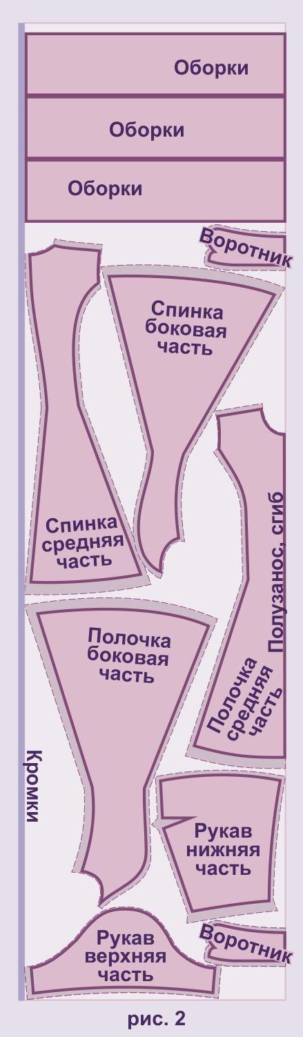 Шитьё и крой платьев в стиле