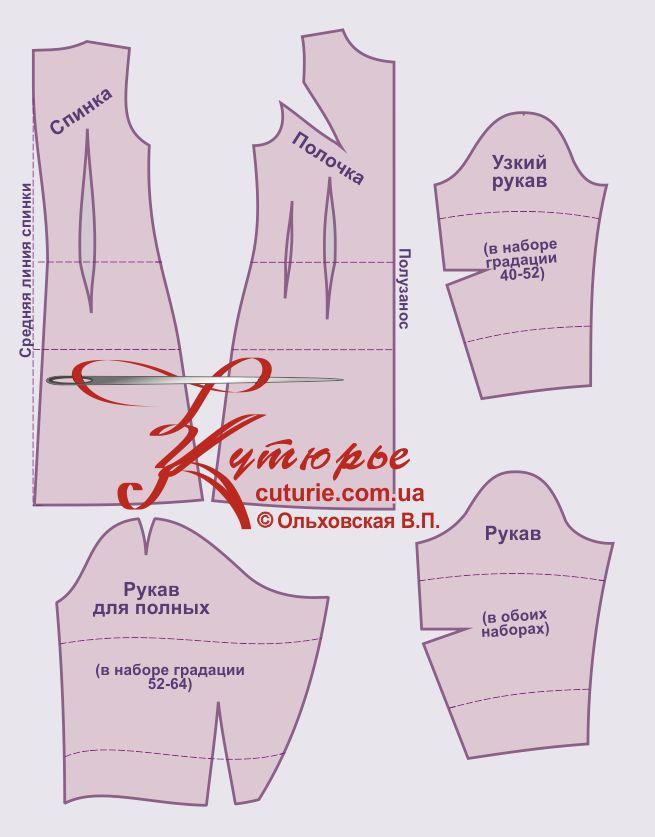 Как научится сшить платье