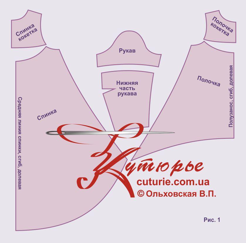 Платье трапеция выкройка для беременных 62