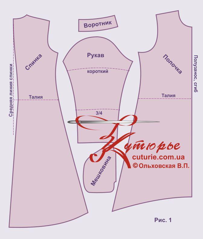 Выкройка платья типа