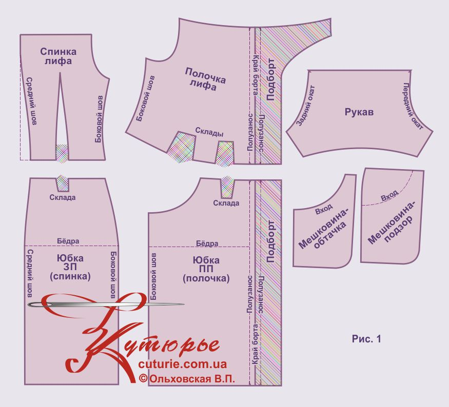 План для шитья платьев