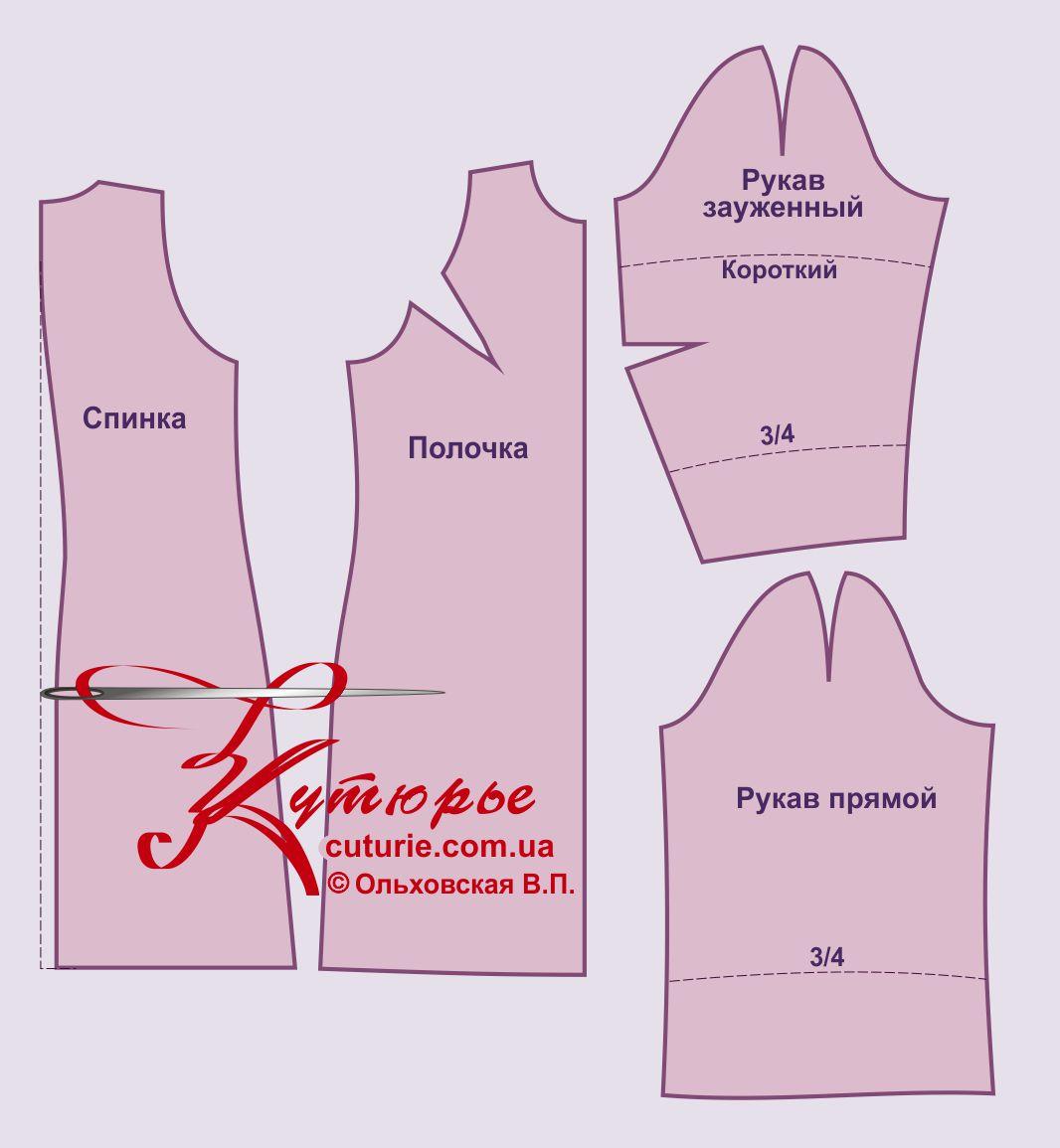 Выкройка платья трапеция от Анастасии Корфиати 4