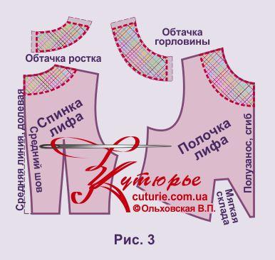 обработка горловины отрезной обтачкой соответствии санитарным законодательством