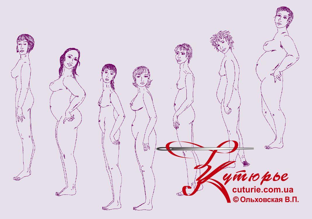 Типы женской груди фотографии 3 фотография