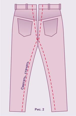 Как ушить шорты в домашних условиях 294