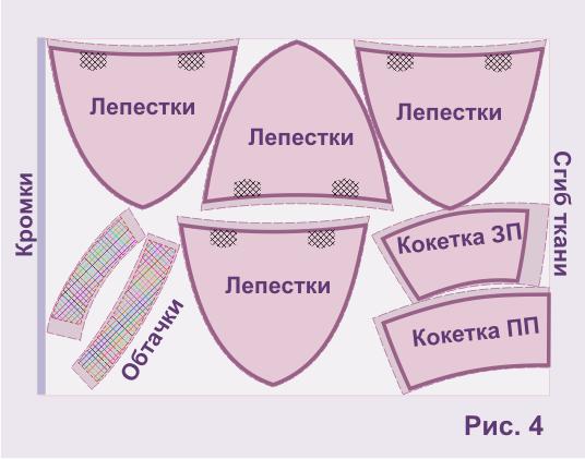 Юбка лепестки выкройка