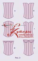 Моделирование скруглённого нижнего среза в выкройке основе корсета