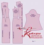 Комплект выкроек платья отрезного с рукавом со сборкой внизу