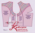Выкройка платья отрезного по талии со средним швом на полочке 42-52 рис2