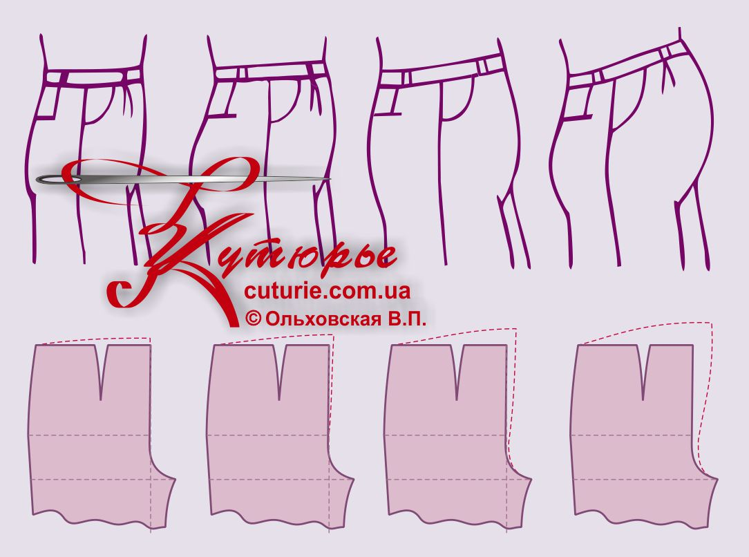 Выкройки юбок на нестандартные фигуры