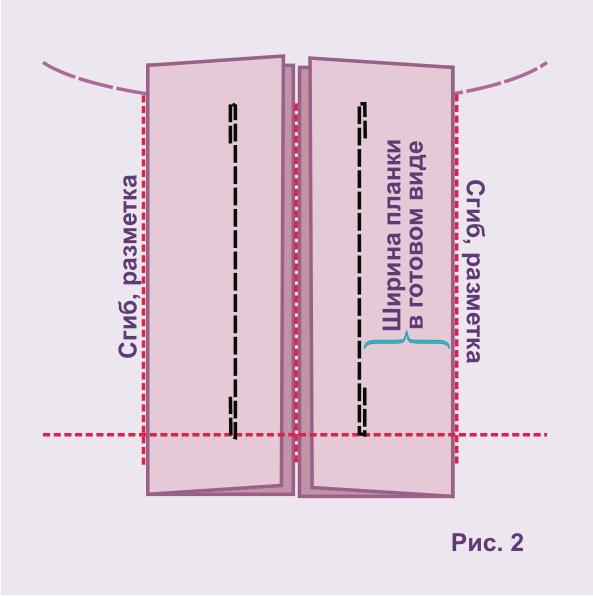 Схема планки на блузке