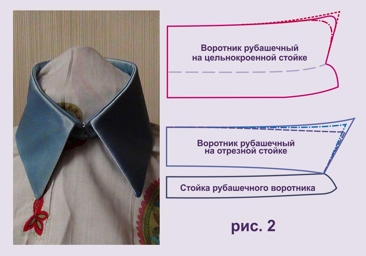 Рубашечный воротник на стойке - мастер-класс Анастасии