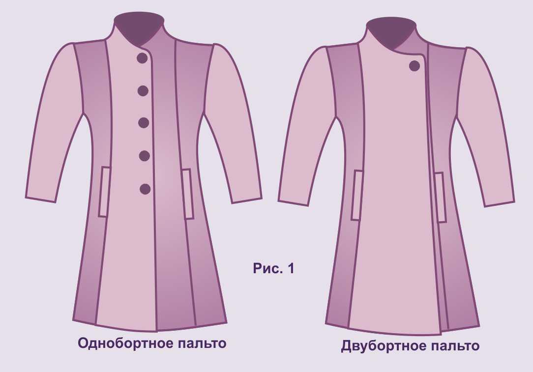 Как сшить пальто своими руками, выкройка (зимнее, осеннее) 94