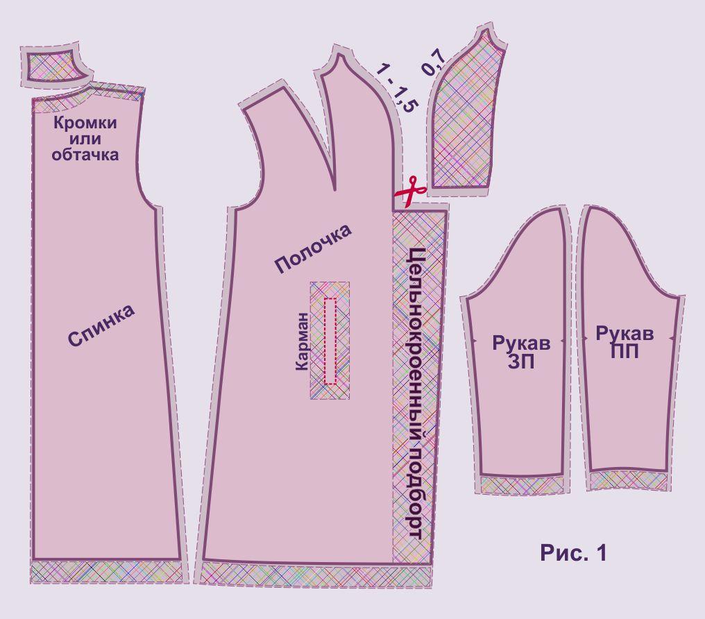Обработка натурального меха