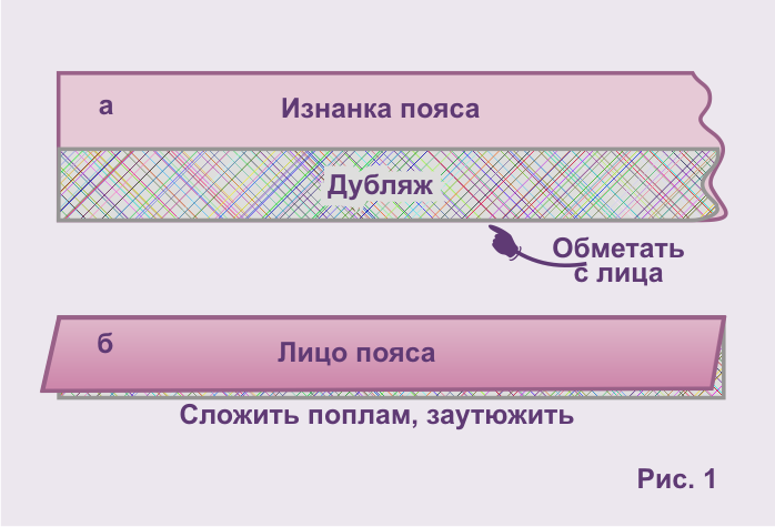 Как сделать широкий пояс к юбке