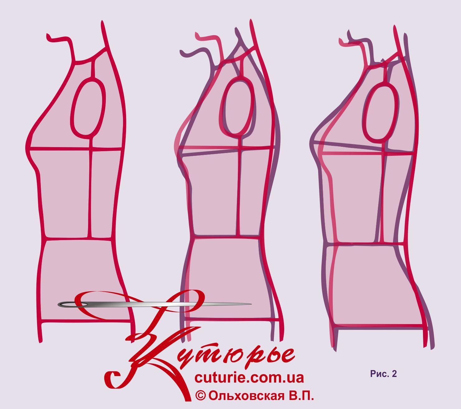 Корсеты на грудной и поясничный отделы позвоночника