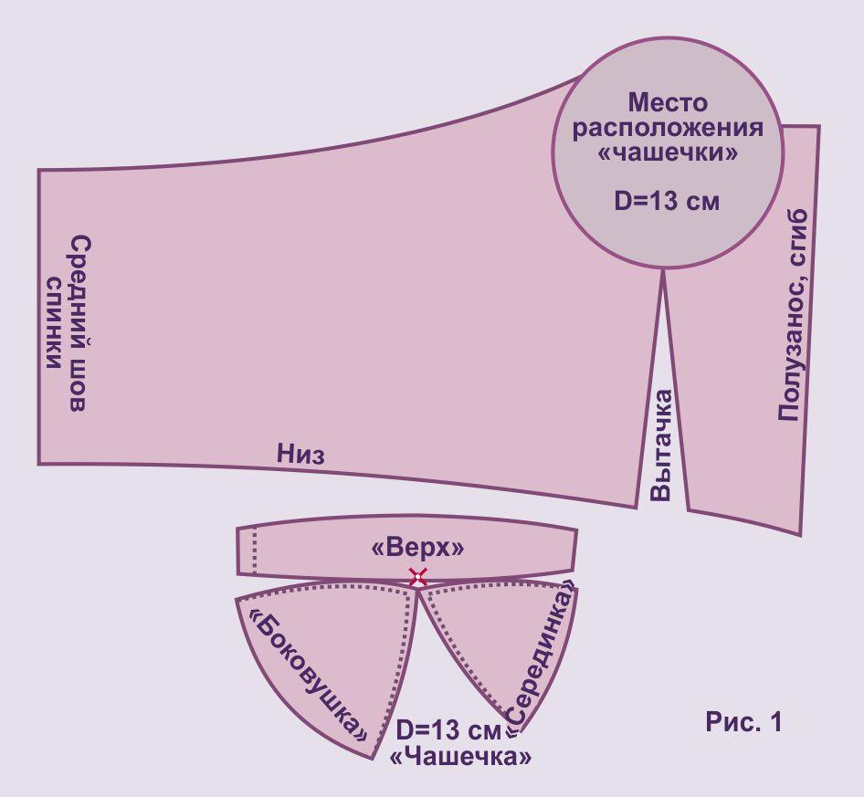 Программа для конструирования выкроек одежды