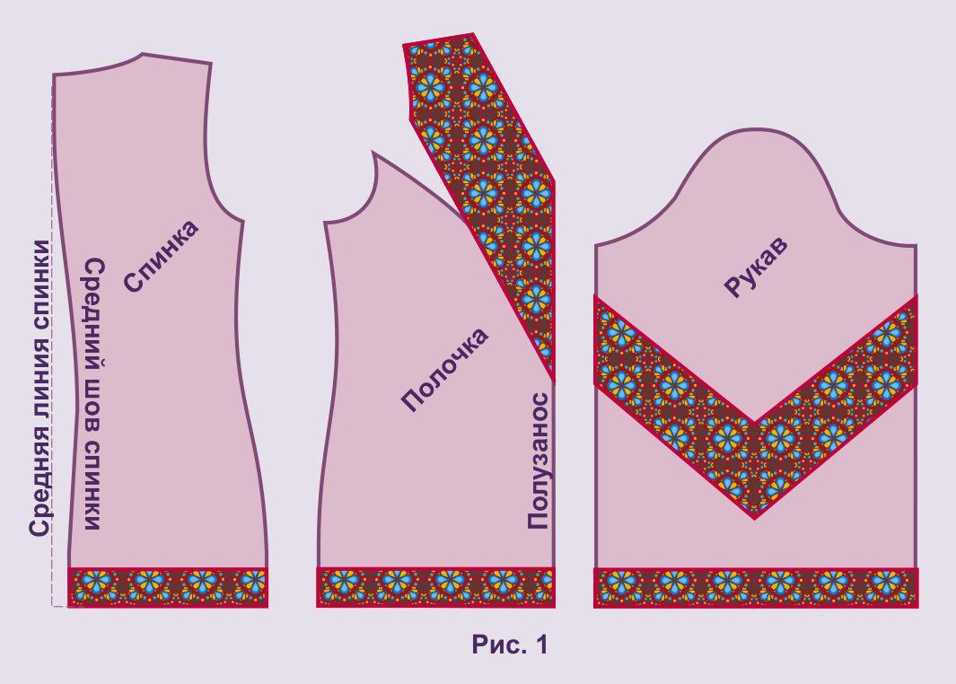 Схемы выкройки вышиванки