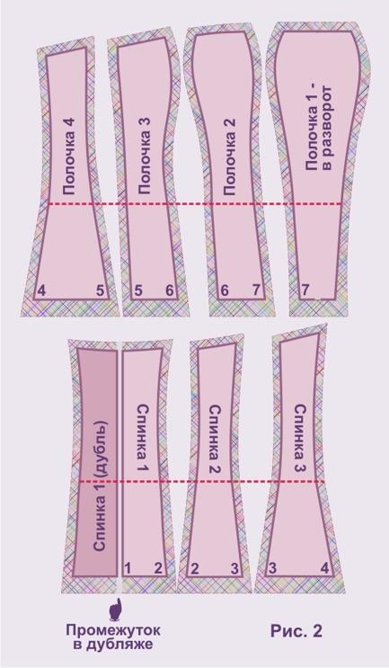 Выкройка для пошива корсета