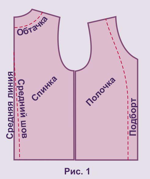 Схема вязания варежек с совами спицами схемы 952