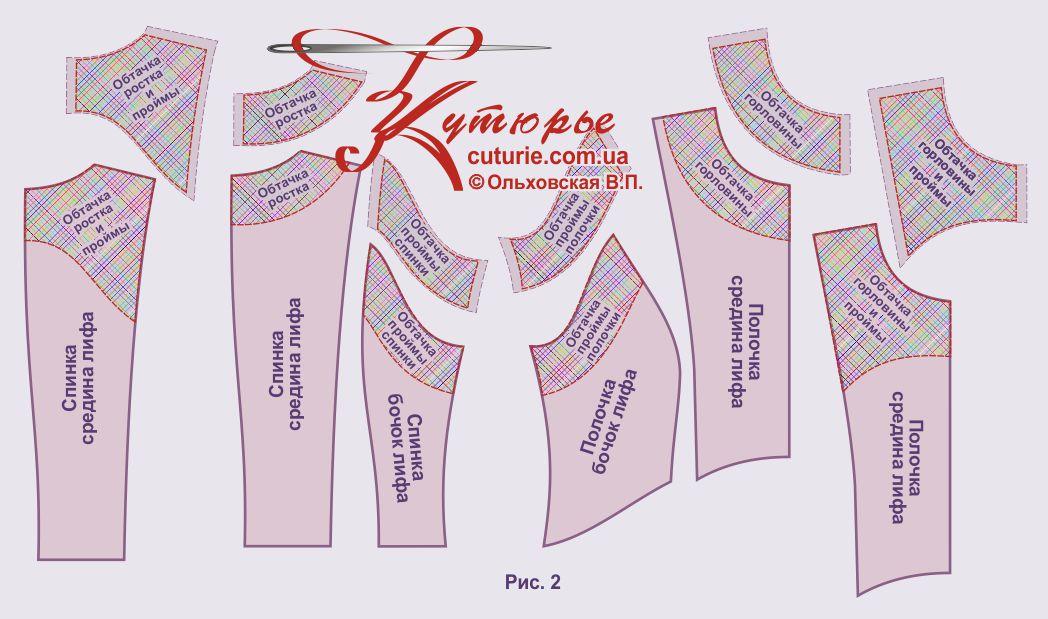 модель одежды обработка горловины отрезной обтачкой соответствии санитарным законодательством
