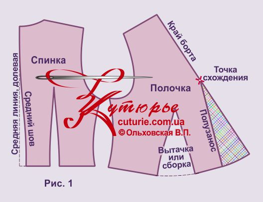 Выкройка халата с запахом - от Анастасии Корфиати 16