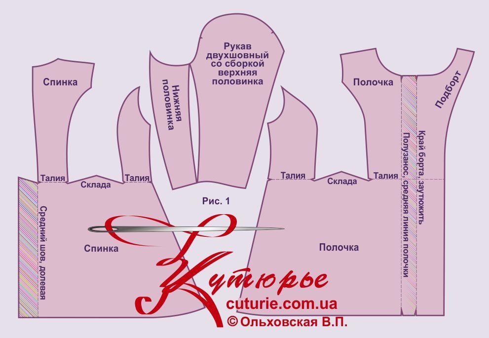 Выкройка платье с подрезом