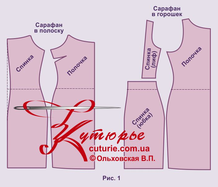 Выкройка в натуральную величину платья 52