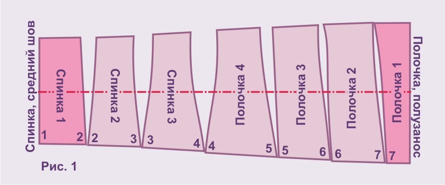 0df54322bc9 выкройка корсета-пояса 2