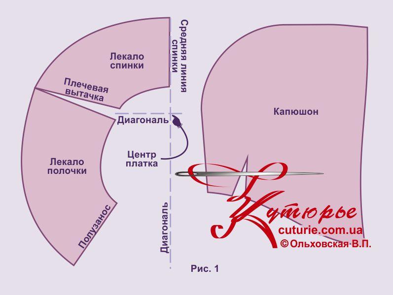Жаккардовые узоры спицами схемы и описание для свитеров