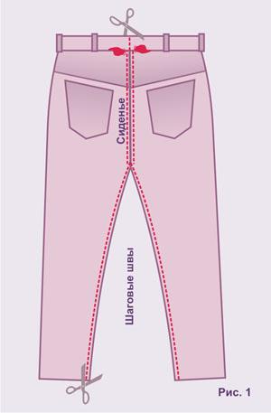 Как перешить джинсы на размер меньше своими руками